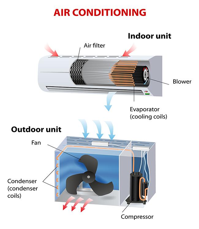 heat pumps tauranga